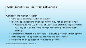 Linkedin For Job Hunters And Networkers Class Created By Pierre
