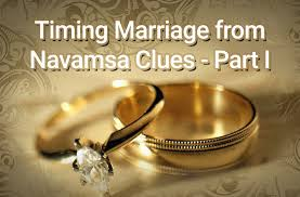 Timing Marriage From Navamsa Clues Part I Vedic