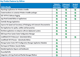 Sql 2012 Version Comparison Chart Adminstudio Editions Comparison Chart Flexera Blog