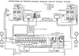 lincoln welding machine wiring diagram wiring library lincoln welding machine wiring diagram