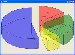Transparent Pie Chart 3d Pie Chart Transparent Sparekh