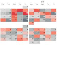 Viz Variety Show When To Use Heatmap Calendars Tableau