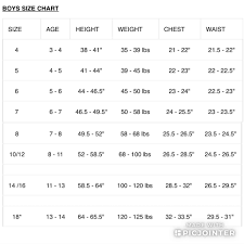 Sizing Chart For Boys Members Only Jacket Size 18 Depop