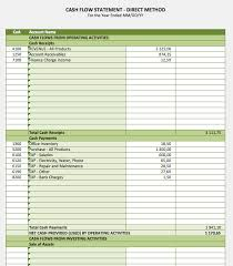 operating statement format cash flow statement
