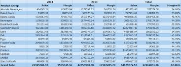 Straight Table Chart Qlik Community