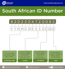 Decoding Government Cape Your African Western Id Number South