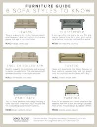 furniture style guide. Furniture Guide Sofa Styles To Know Style U
