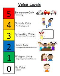 Voice Chart Pdf Rice Lake Voice Levels Centennial Schools