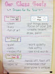 Goal Charts For Work Goal Setting Setting Anchor Charts Goal Setting For
