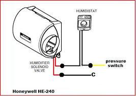 wiring honeywell he240 humidifer to a goodman gmh95 furnace he 240 jpg views 916 size 33 1 kb
