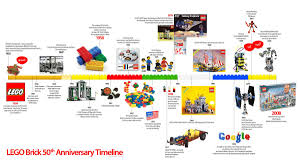 Chart Of Lego Pieces Lego Brick Timeline 50 Years Of Building Frenzy And Curiosities