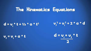 physics the kinematics equations