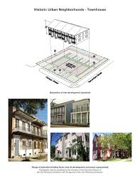 Article 11 Comprehensive Zoning Ordinance City Of New Orleans