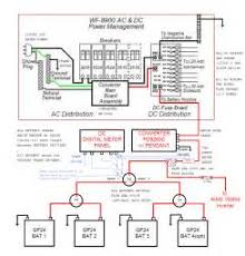 jayco eagle battery wiring diagram images battery charging wiring battery wiring schematic jayco rv owners forum