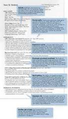 How To Write an Effective Resume for Students  University Student Resume