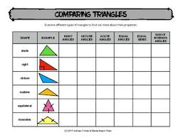 Triangle Types Chart Comparing Triangles Chart For Comparing Traits Of Shapes