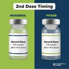 Moderna And Pfizer COVID-19 Vaccines Both Require Two Doses - Brownsville  Cares