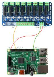 ssr wiring diagram properly wiring a solid state relay to the gpio properly wiring a solid state relay to the gpio pins raspberry enter image description here