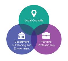 Strategic Planning Toolkit