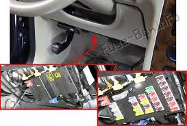 ford freestyle (2005 2007) \u003c fuse box diagram 2007 ford freestyle fuse diagram the fuse panel is located under the instrument panel to the left of the steering wheel