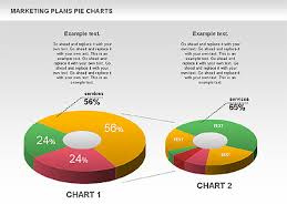Marketing Plan Pie Chart Presentation Template For Google