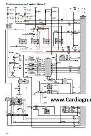 volvo 850 wiring diagram volvo image wiring diagram 1996 volvo 850 wiring diagrams pdf 1996 auto wiring diagram on volvo 850 wiring diagram