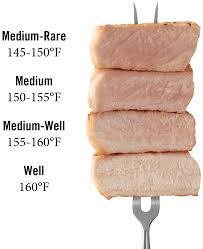 Rare Medium Rare Chart Recommended Pork Cooking Temperatures An Oven Thermometer