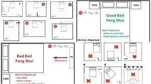 feng shui office desk placement. Desk In Bedroom Feng Shui Bed Placement Tips For The Position . Office O