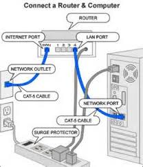 similiar cat 5 wiring diagram for internet keywords internet cat 5 wiring diagram internet circuit diagrams