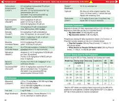 Pediatric Medication Handbook Pdf Free Download