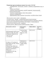 Отчет о прохождении педагогической практики английский язык doc  Отчет о прохождении педагогической практики английский язык