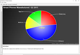 Create Pie Chart In Java Jfreechart Pie Chart Javatpoint