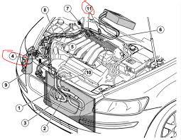 volvo 850 engine wiring diagram wirdig