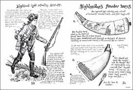 Small Picture Beautiful Civil War Uniforms Coloring Pages Contemporary