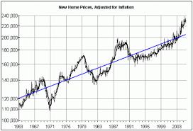 Followsteph Com The Great Real Estate Dilemma