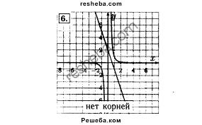 ГДЗ по алгебре для класса Мордкович А Г домашняя контрольная  ГДЗ решебник №2 по алгебре 9 класс Задачник Мордкович А