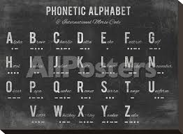 A spelling alphabet is a set of words used to stand for the letters of an alphabet in oral communication. Phonetic Alphabet Giclee Print The Vintage Collection Allposters Com