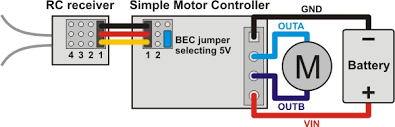 pololu simple motor controller user s guide wiring diagram for connecting an rc receiver to a simple motor controller