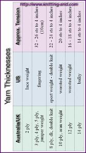 Yarn Chart Printable Yarn Thickness Chart Knitting And Com