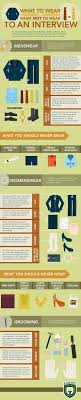 Shoe Infographic Chart Review Nurse Jobs From Home Elegant