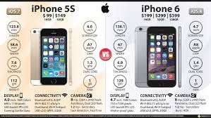 iphone 6s 16gb specs