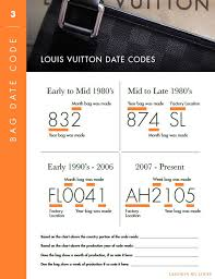 Are Louis Vuitton Bags With No Date Codes Real Or Fake