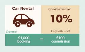 California department of insurance (ca state insurance authority). Explaining Travel Agent Commissions Infographic Charts