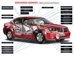 2008 Dodge Avenger Review - Top Speed