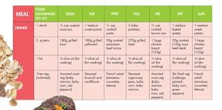 2nd Trimester Diet Chart Second Trimester Meal Plan Parent24
