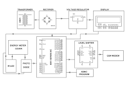 wiring diagram for irrigation system wiring discover your wiring 8051 microcontroller block diagram and pin of