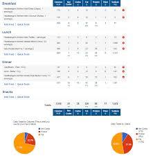 Mealprepmonday 1500 Calorie Indian Keto Meal Plan 7