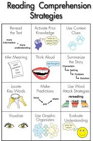 Best Research Based Ways To Target Comprehension Decoding