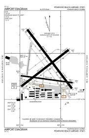 Aopa Charts Pompano Beach Airpark Kpmp Aopa Airports