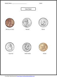 US Coins   Enchanted Learning together with Money Worksheets further Grade 2 math worksheet   Counting Canadian money  counting nickels furthermore work sheet about euro   fxtop moreover Counting Pennies  Nickels  Dimes further Counting Money Worksheets 1st Grade likewise Money Worksheets   Money Worksheets from Around the World besides Adding Coins Worksheets 1 and 2 furthermore 29 best Money Worksheets for Kids images on Pinterest   Money moreover CCSS 2 MD 8 Worksheets  Counting Coins Worksheets  Money also Counting Dimes   Coin Worksheets. on counting coins worksheet for kindergarten